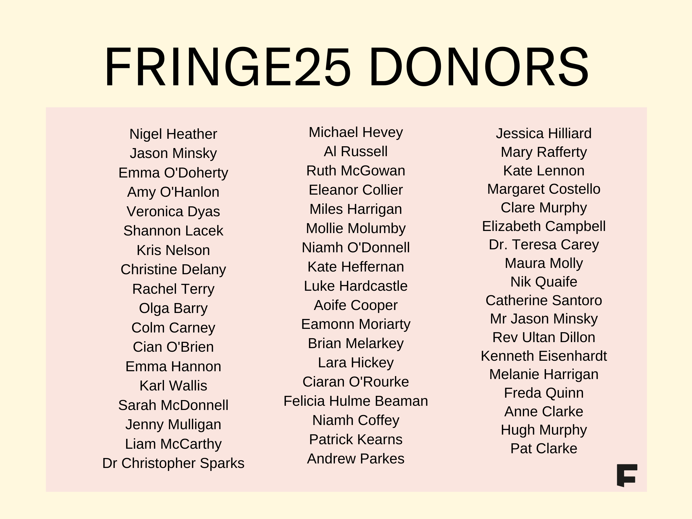 Fringe25 List of Donors (Dec 2020)
